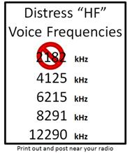 HQ Frequencies
